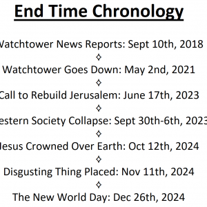End Time Chronology